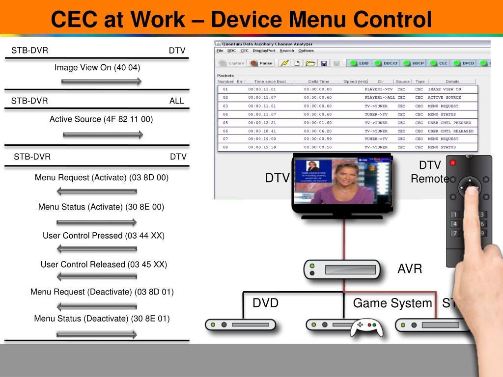 CEC at Work – Device Menu Control