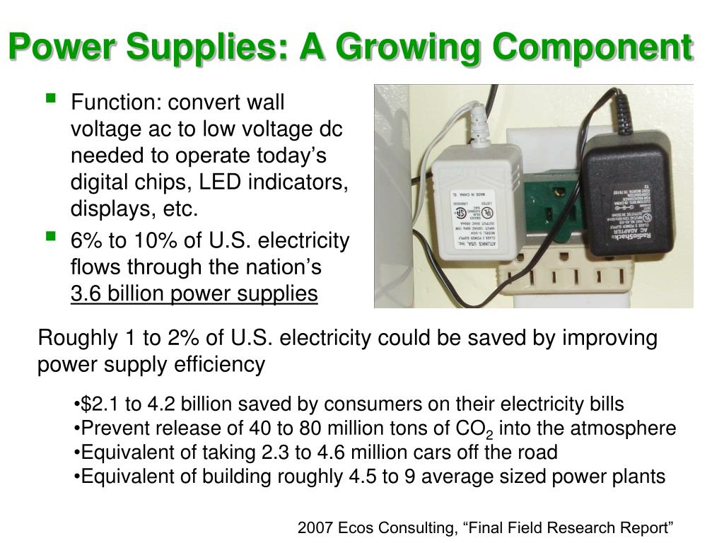 Power Supplies: A Growing Component