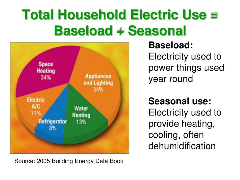 Total Household Electric Use = Baseload + Seasonal