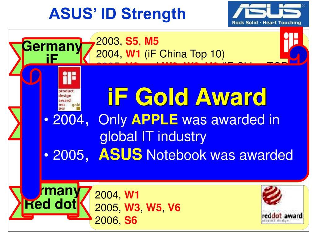 ASUS' ID Strength