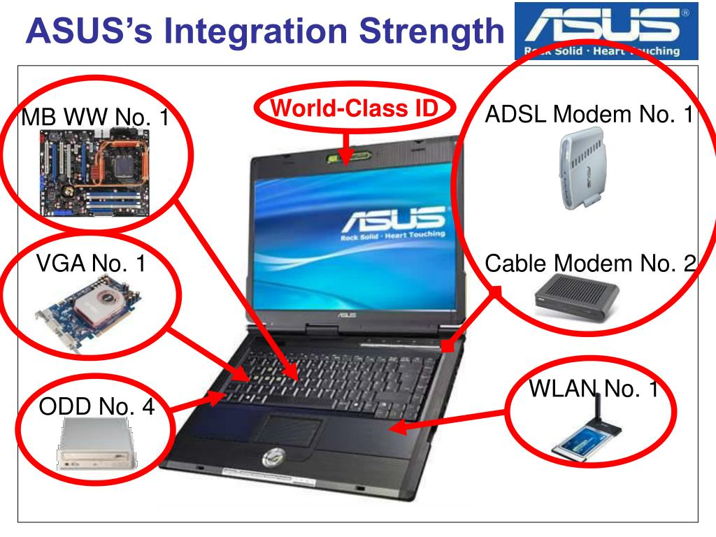 ASUS's Integration Strength
