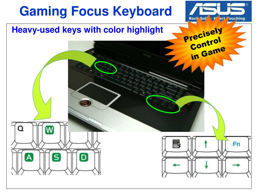 Gaming Focus Keyboard