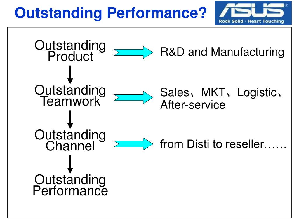 Outstanding Performance?
