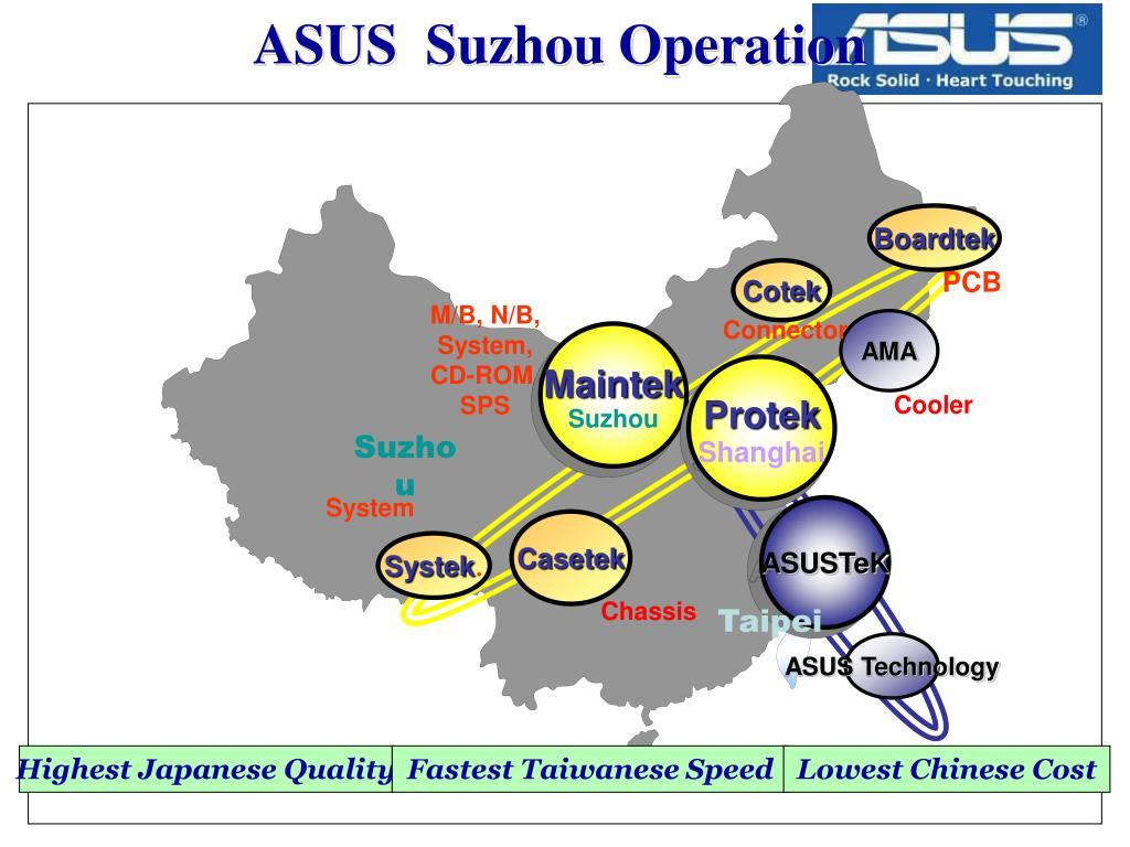 ASUS  Suzhou Operation