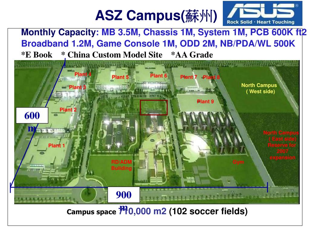 ASZ Campus(