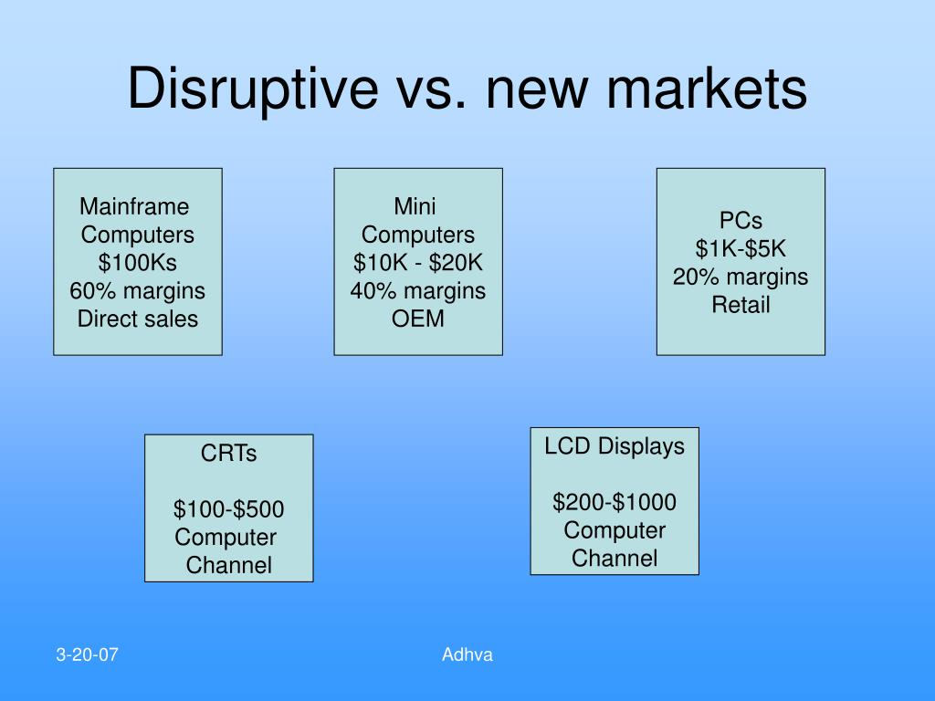 Disruptive vs. new markets