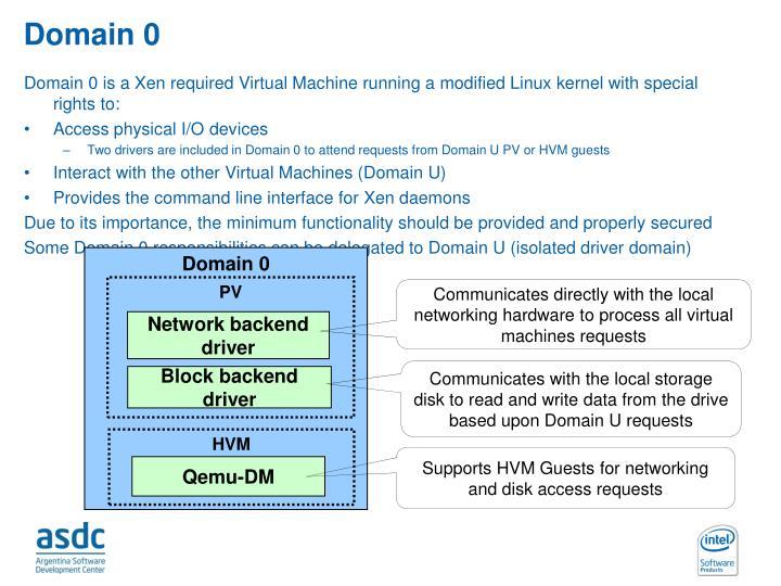 Domain 0