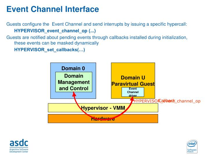 HYPERVISOR_event_channel_op