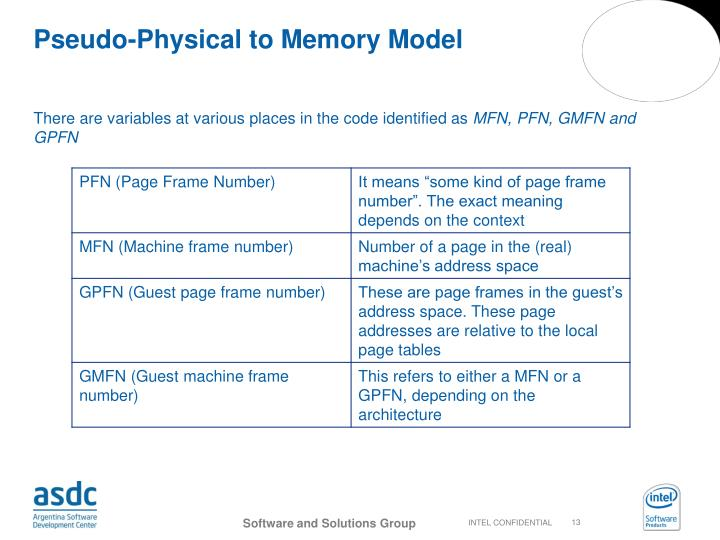 Pseudo-Physical to Memory Model