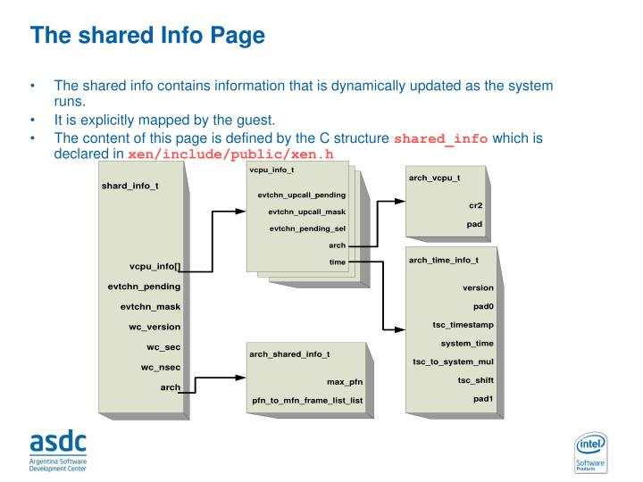 The shared Info Page