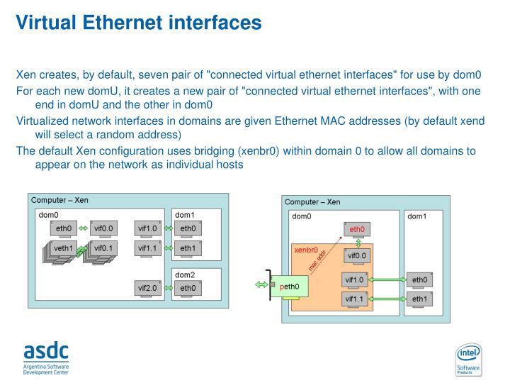 Virtual Ethernet interfaces