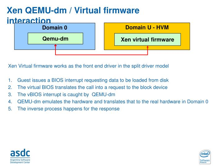 Xen QEMU-dm / Virtual firmware interaction