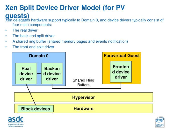 Xen Split Device Driver Model (for PV guests)