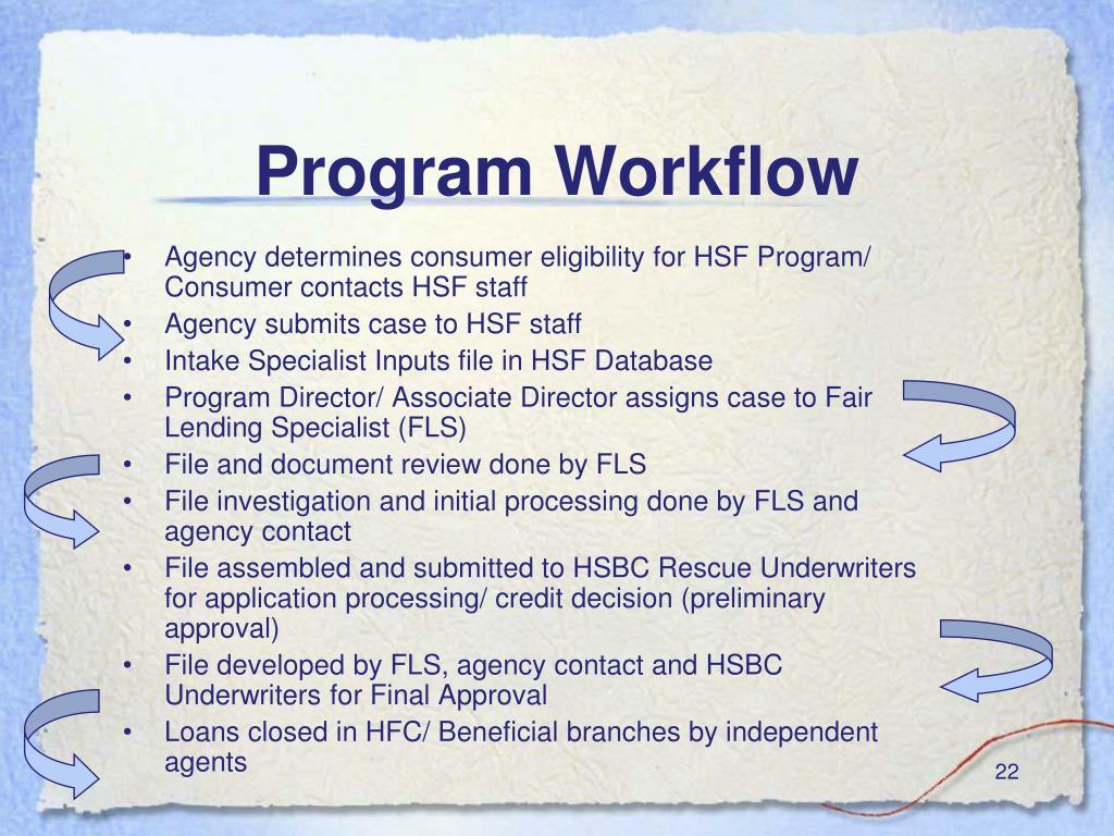 Program Workflow