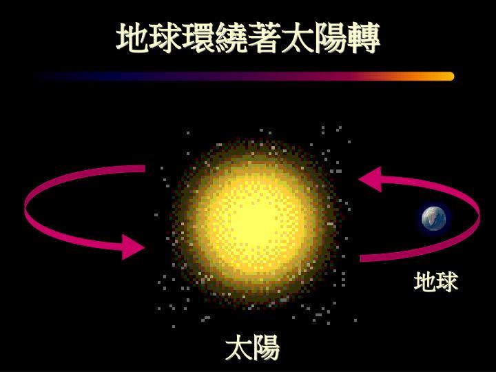 地球環繞著太陽轉