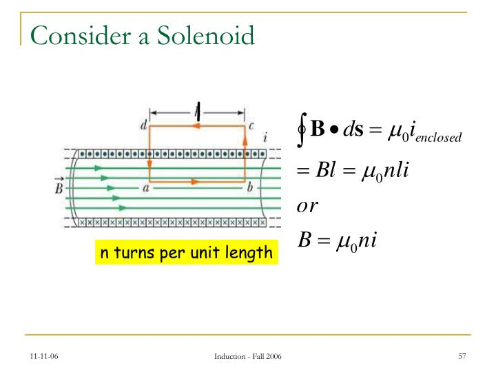 Consider a Solenoid