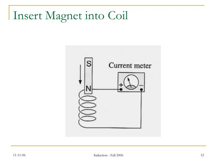 Insert Magnet into Coil
