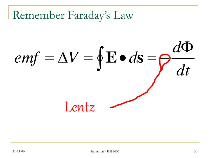 Remember Faraday's Law