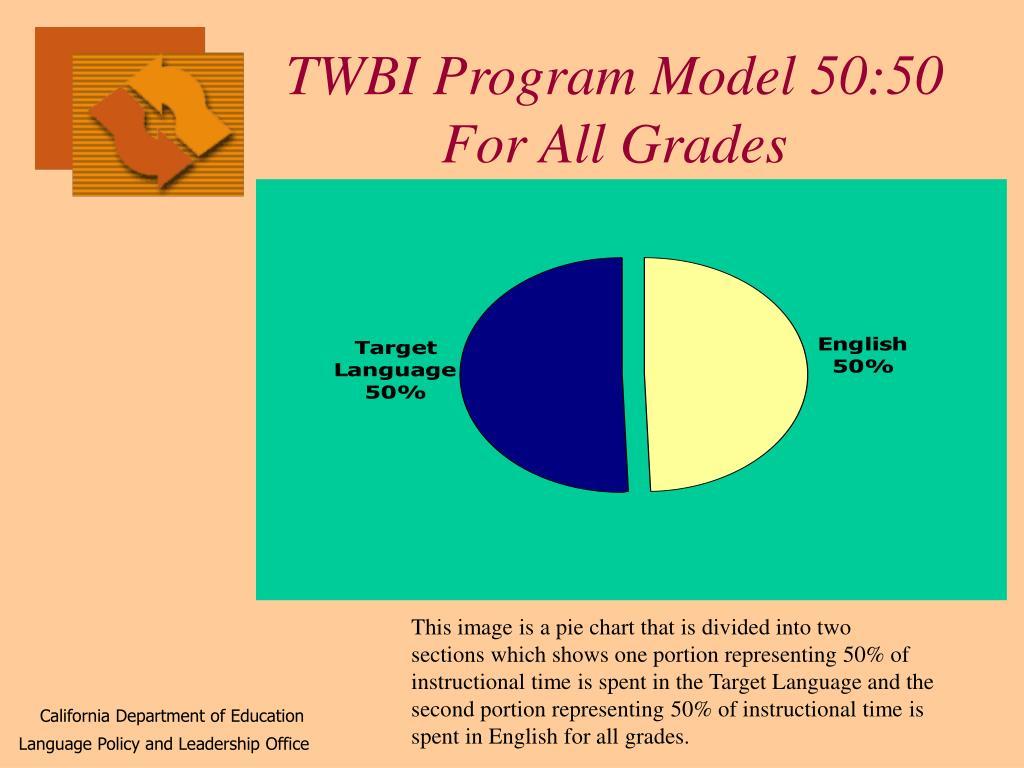 TWBI Program Model 50:50