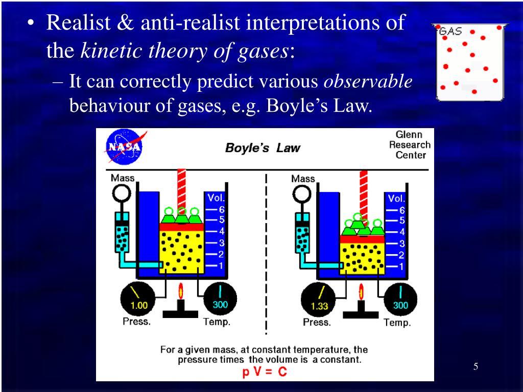 Realist & anti-realist interpretations of the