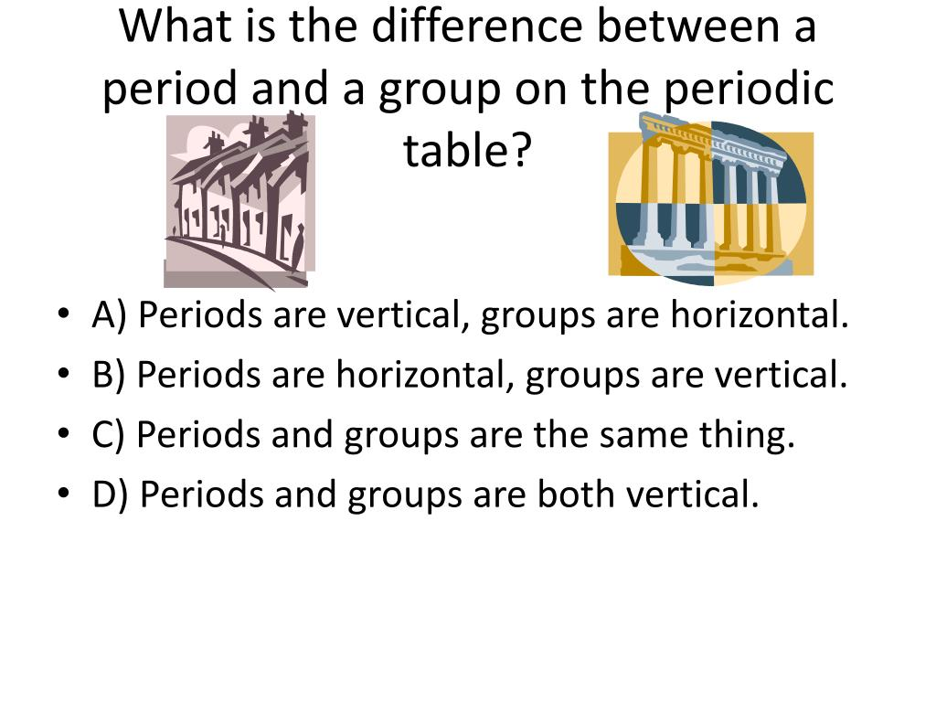 how to find group and period in periodic table