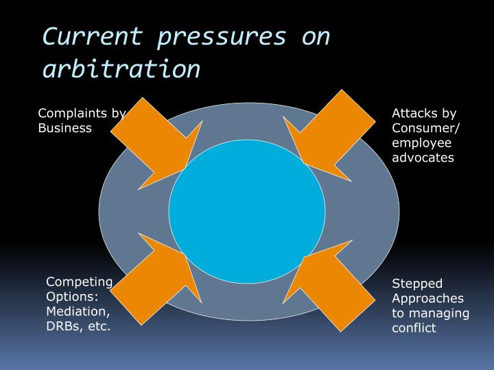 Current pressures on arbitration