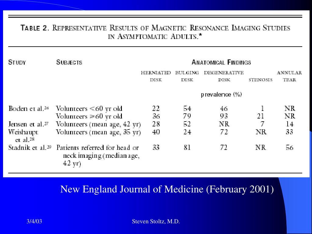 New England Journal of Medicine (February 2001)