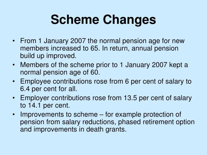Scheme Changes