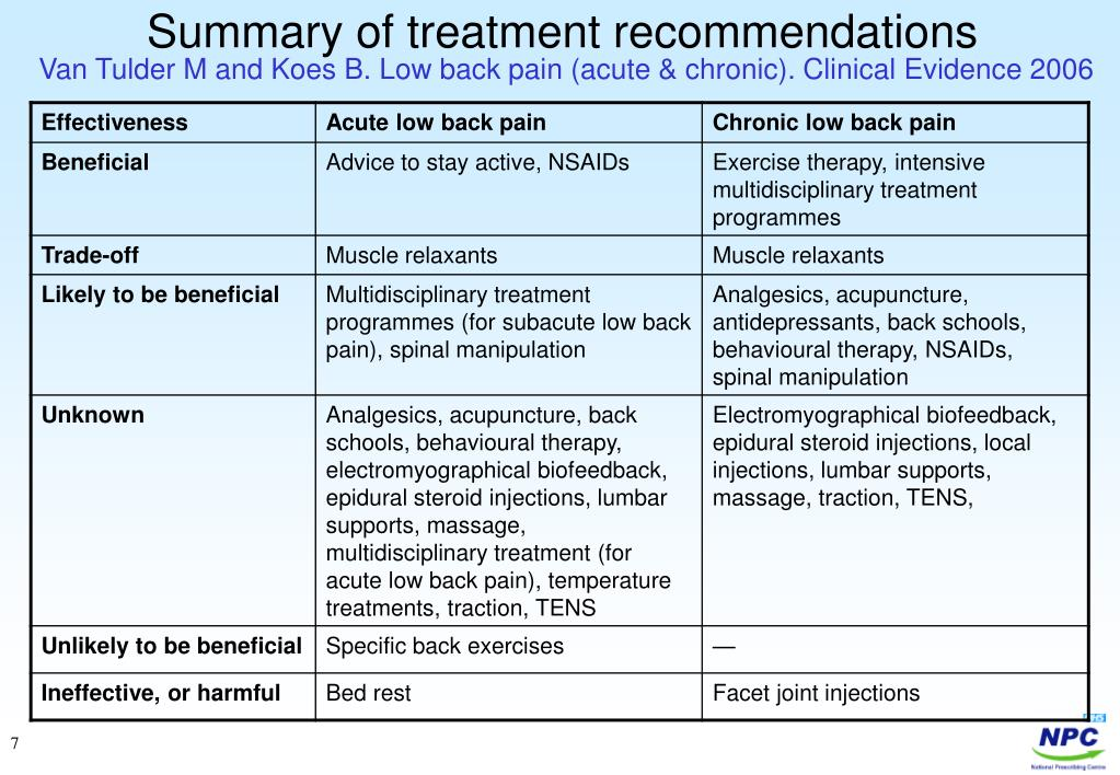 Summary of treatment recommendations