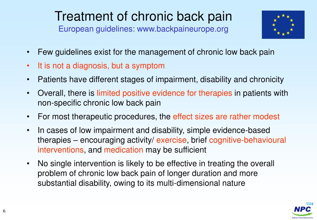 Treatment of chronic back pain