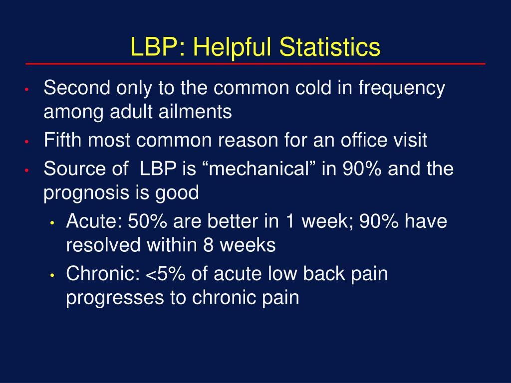LBP: Helpful Statistics
