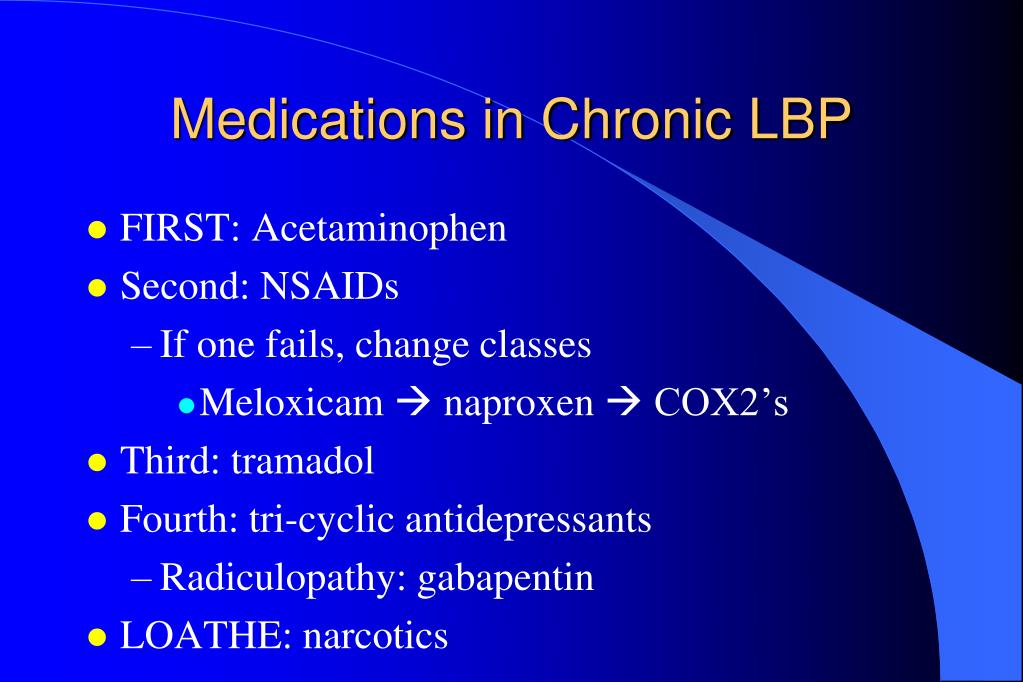 Medications in Chronic LBP