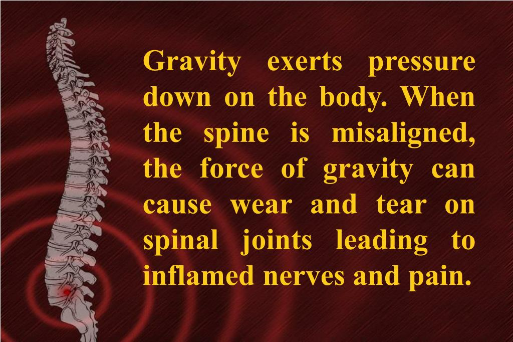 Gravity exerts pressure down on the body. When the spine is misaligned, the force of gravity can cause wear and tear on spinal joints leading to inflamed nerves and pain.