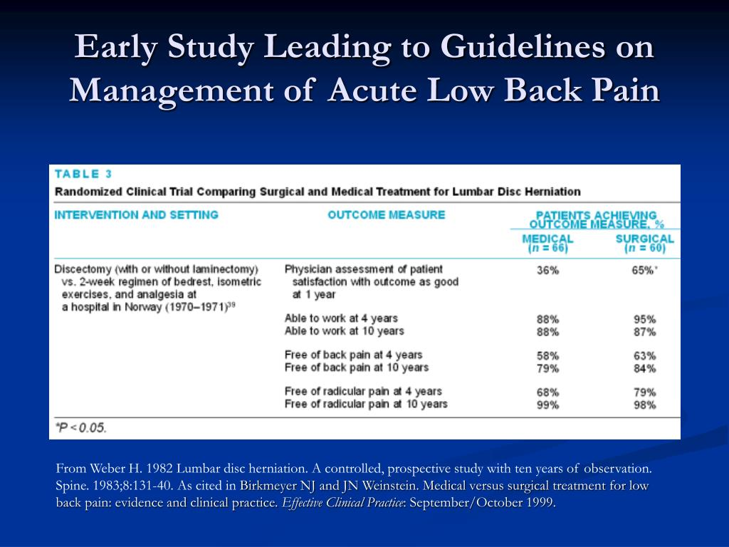 Early Study Leading to Guidelines on Management of Acute Low Back Pain