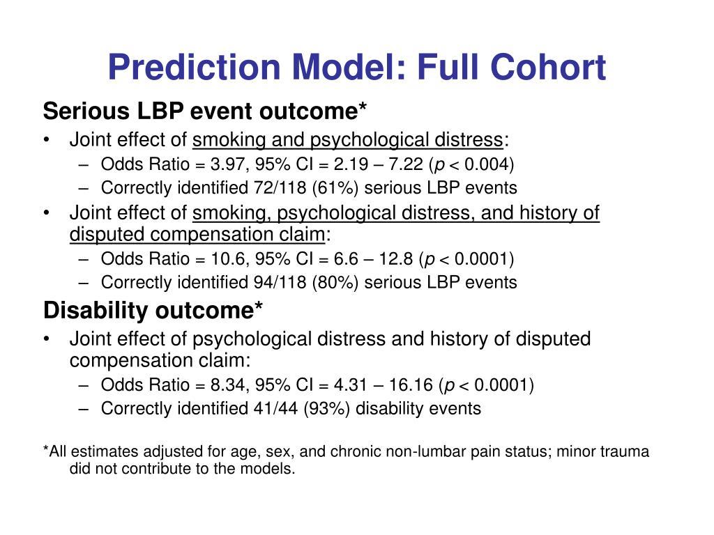 Prediction Model: Full Cohort