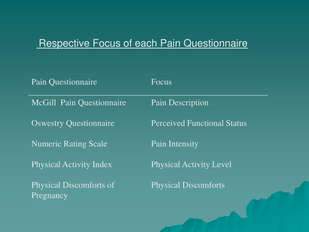 Respective Focus of each Pain Questionnaire