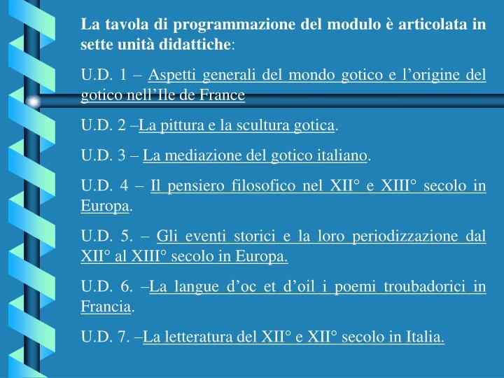 La tavola di programmazione del modulo è articolata in sette unità didattiche