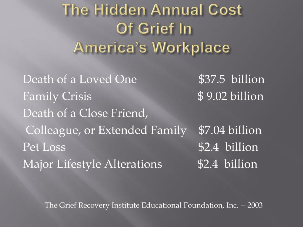 The Hidden Annual Cost