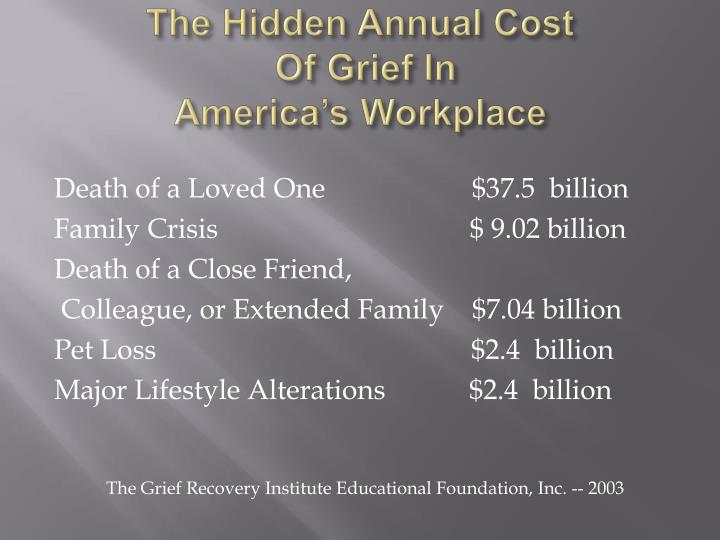 The hidden annual cost of grief in america s workplace
