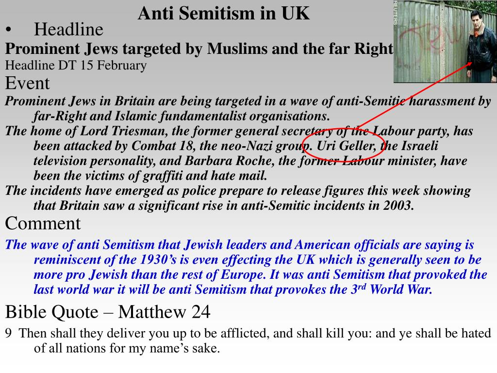 Anti Semitism in UK