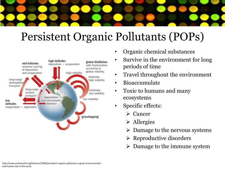 Persistent Organic Pollutants (POPs)