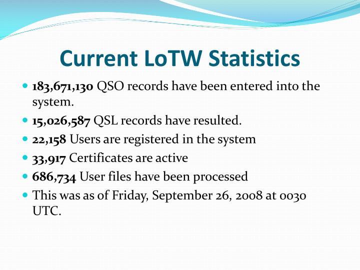 Current LoTW Statistics