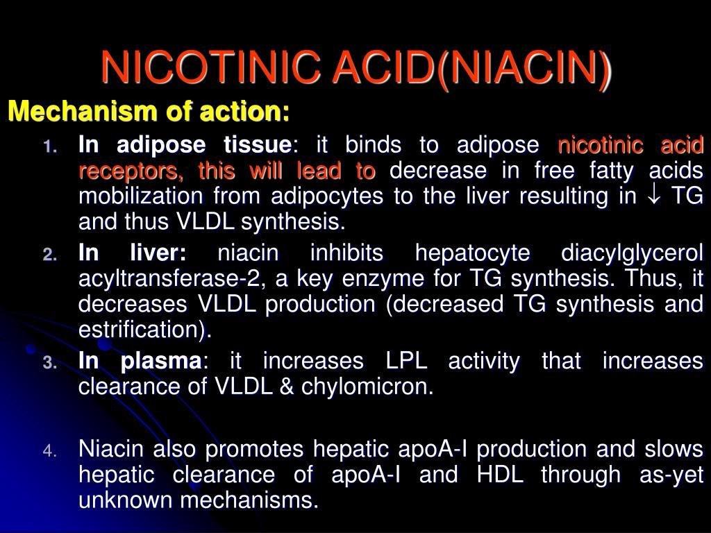 NICOTINIC ACID(NIACIN)