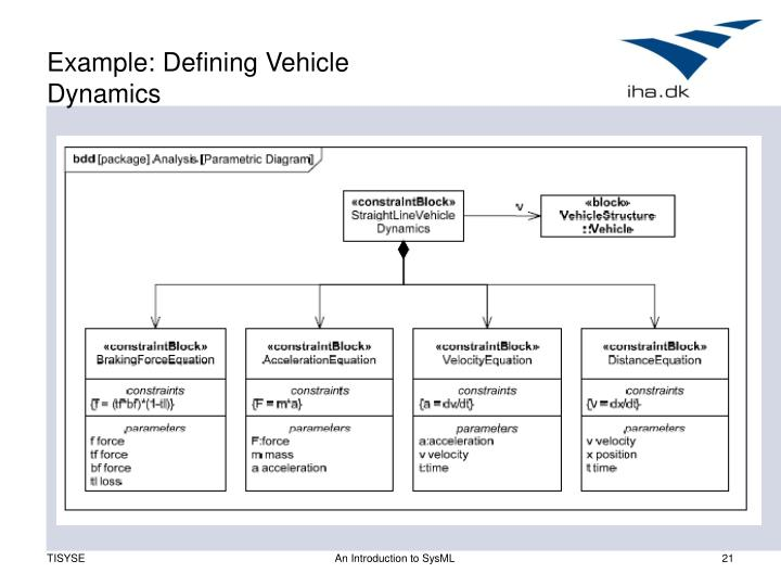 Example: Defining Vehicle