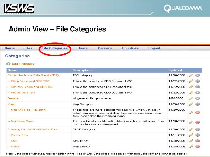 Admin View – File Categories