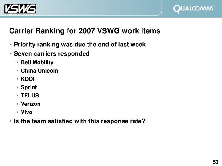 Carrier Ranking for 2007 VSWG work items