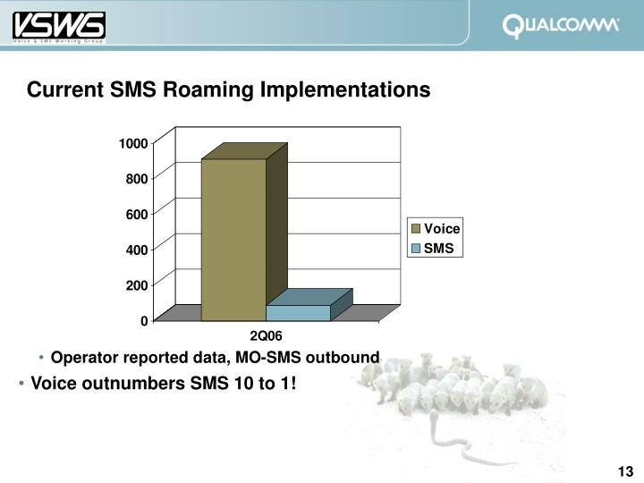 Current SMS Roaming Implementations