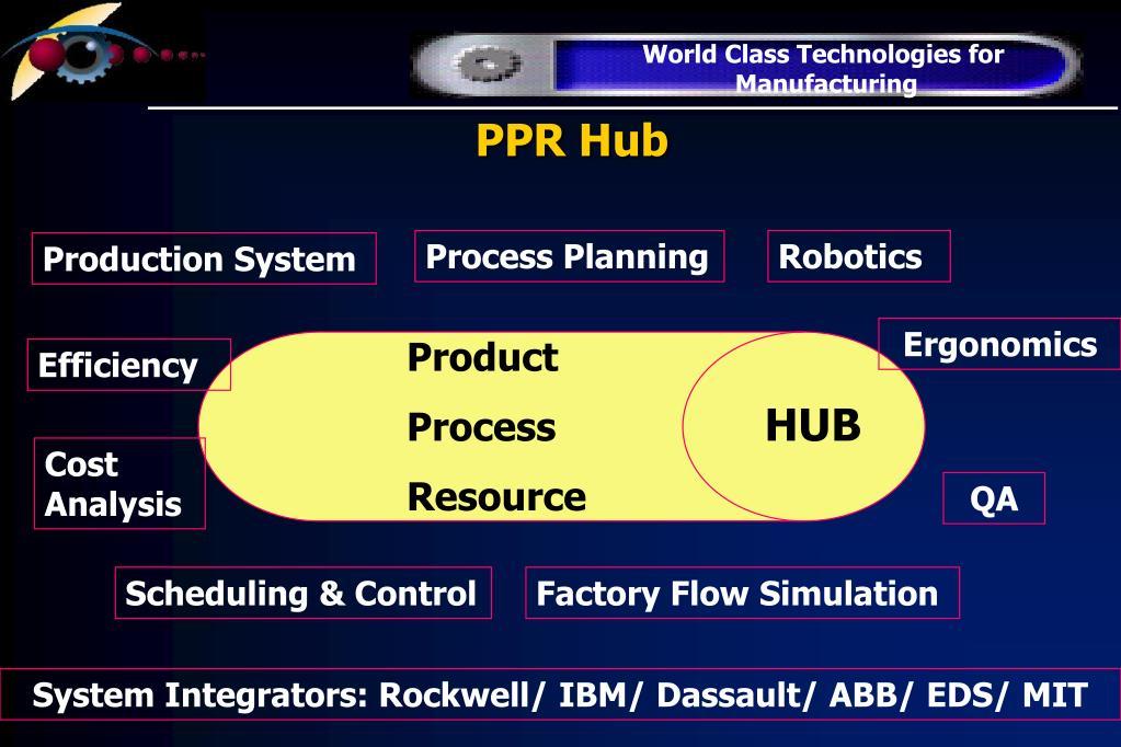 PPR Hub