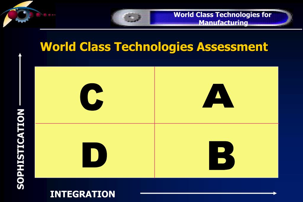 World Class Technologies Assessment