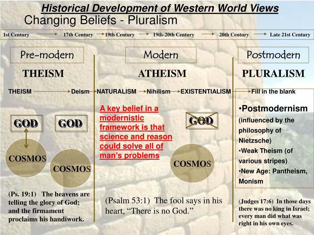 Changing Beliefs - Pluralism